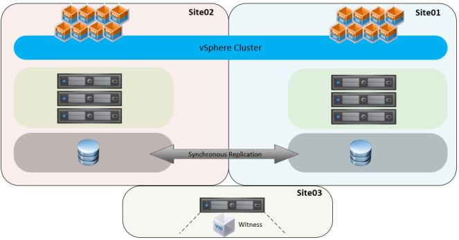 Overview vMSC